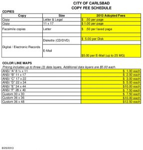 Icon of 2013 Adopted Copy Fee Schedule