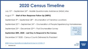 Icon of 2020 Census Update SCCC August 14 2020 Page 04